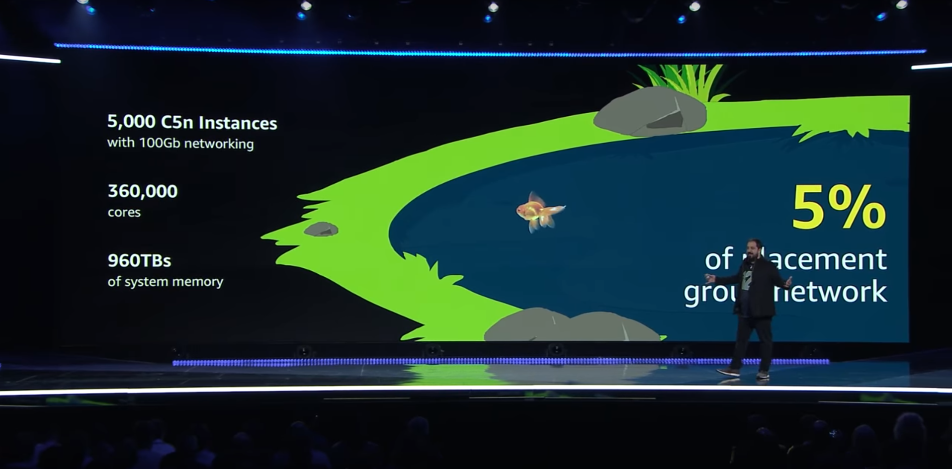 Peter deSantis in front of a slide that shows a goldfish in a big pond at AWS re:Invent 2019