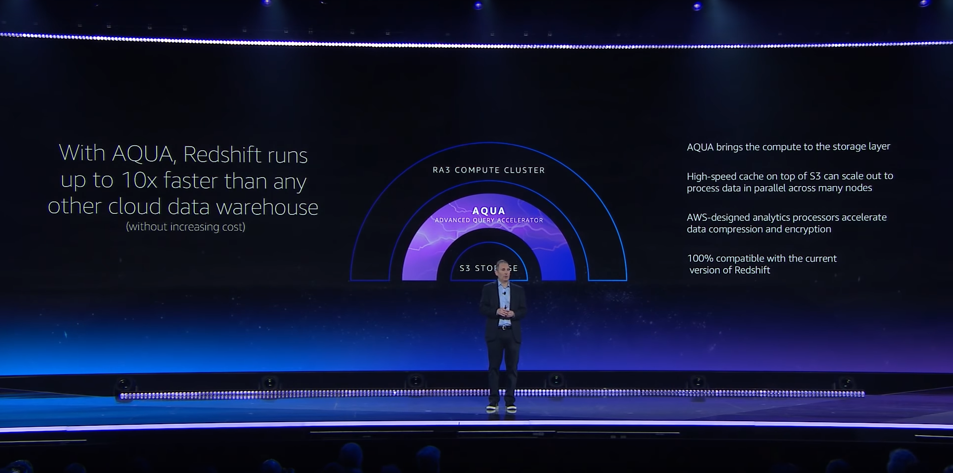 AWS CEO Andy Jassy announcing AQUA at AWS re:Invent 2019
