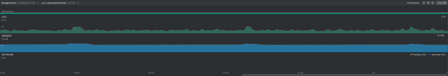 React Native has higher memory usage and CPU utilization than Native