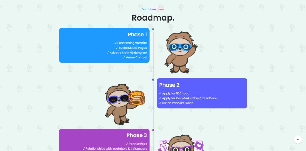 Sleepy Sloth Finance charity coin roadmap