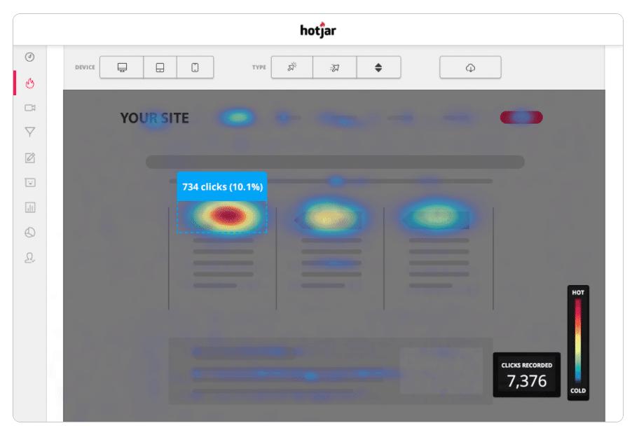 Hotjar analytics tool