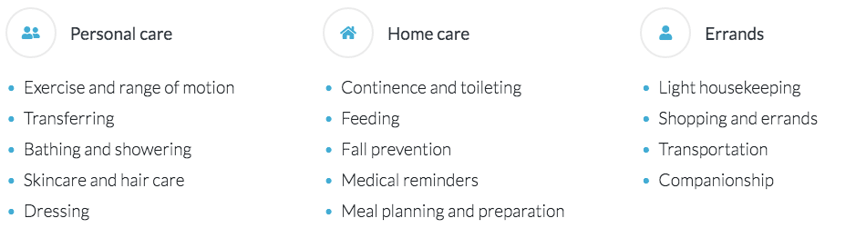 Home care includes: Continence and toileting, Feeding , Fall prevention, Medical reminders, Meal planning and preparation. Personal care includes: Exercise and, range of motion Transferring, Bathing and showering, Skincare and ,hair care, Dressing . Errands include: Light housekeeping , Shopping , and errands, Transportation, Companionship