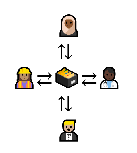 Four people connect to a central database