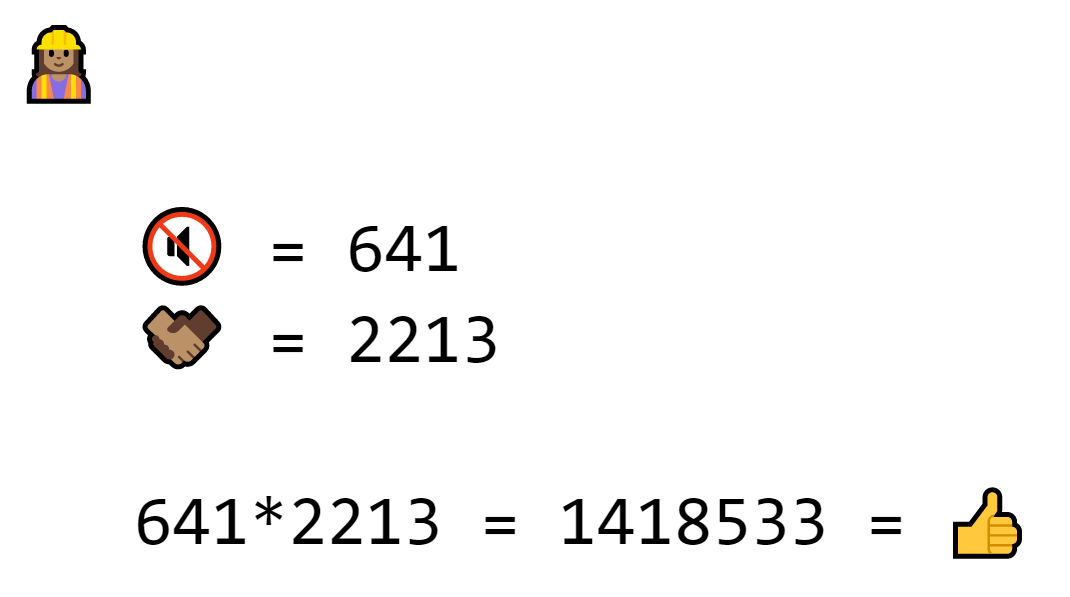 The variables are replaced with numbers. Private key is 641 and exchange number is 2213. 641 * 2213 = 1418533, which is the signature