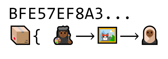 """The block is """"labeled"""" with a long string of characters (BFE57EF8A3...)"""